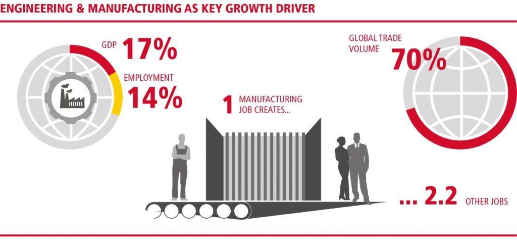 Risikomanagement in der Supply Chain